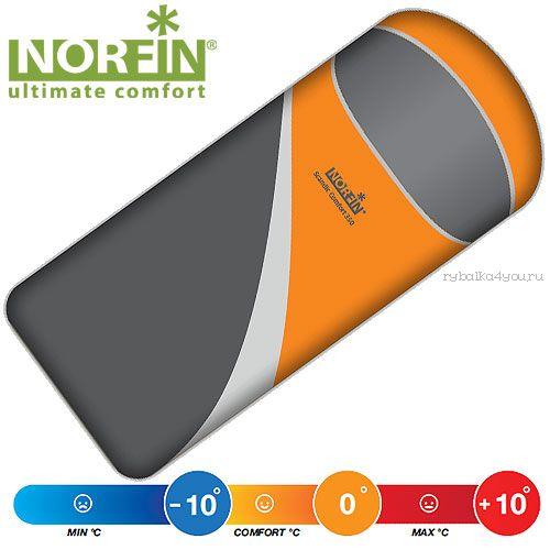 Мешок-одеяло спальный Norfin SCANDIC COMFORT 350 NS R