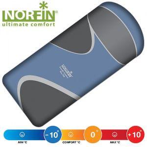 Мешок-одеяло спальный Norfin SCANDIC COMFORT PLUS 350 NFL L