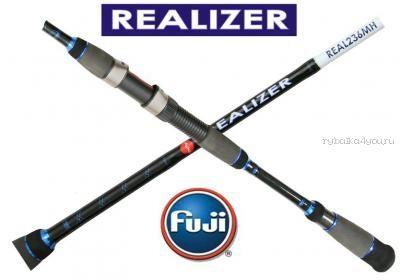Спиннинг Aiko Realizer 250MH 250 см 7-47 гр